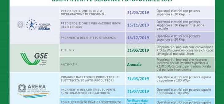 Adempimenti obbligatori e scadenze fotovoltaico 2019